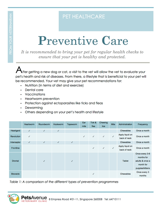 PAVC Pet Healthcare series - Preventive Care